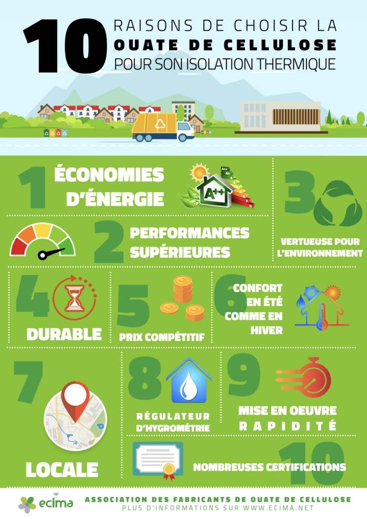 Infographie_10_Raisons_Choisir_Ouate_Cellulose_Isolation